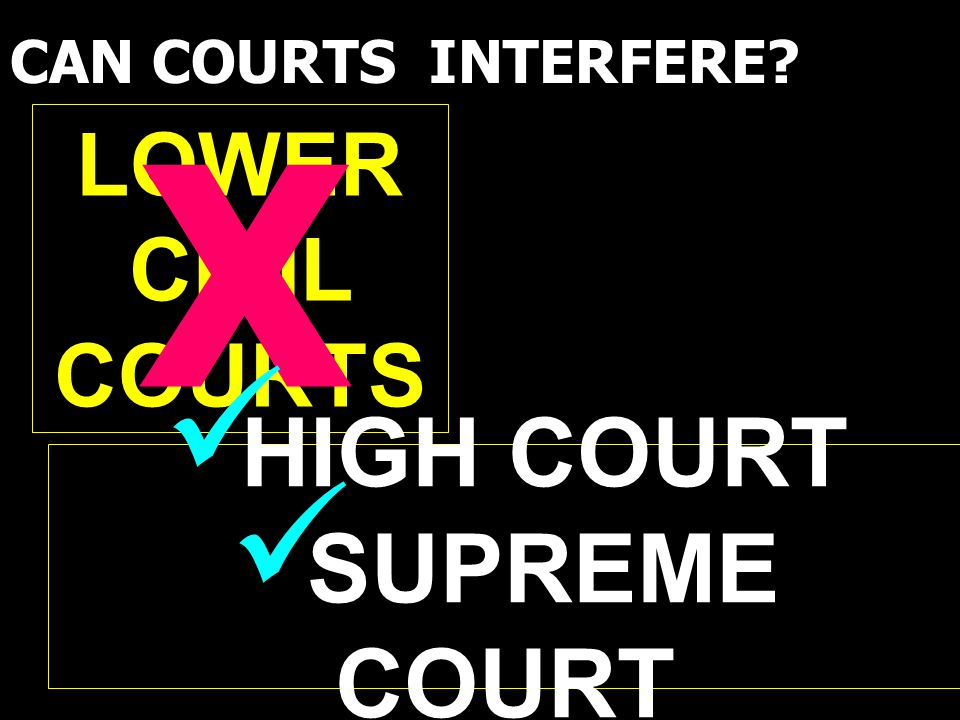 CAN COURTS INTERFERE? LOWER CIVIL COURTS X HIGH COURT SUPREME COURT