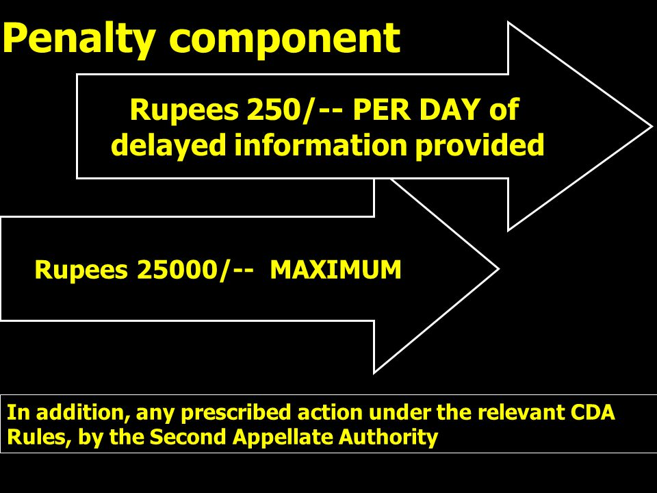 Penalty component Rupees 25000/-- MAXIMUM Rupees 250/-- PER DAY of delayed information provided In addition, any prescribed action under the relevant