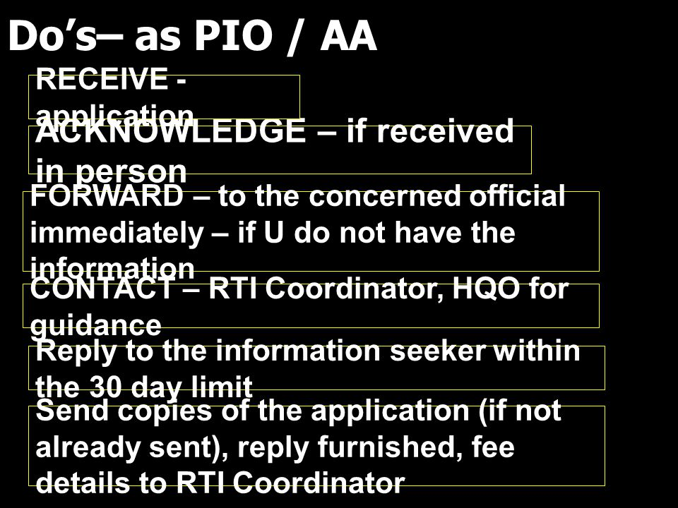 Do's– as PIO / AA ACKNOWLEDGE – if received in person FORWARD – to the concerned official immediately – if U do not have the information CONTACT – RTI