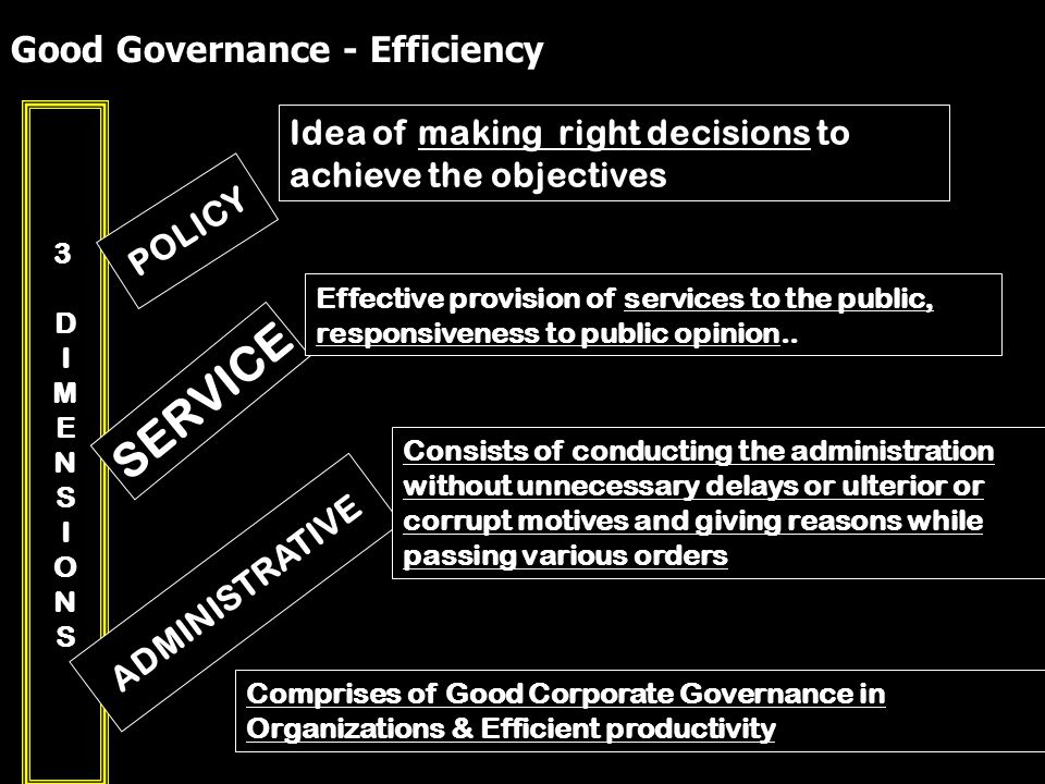 Good Governance - Efficiency 3DIMENSIONS3DIMENSIONS ADMINISTRATIVE SERVICE POLICY Idea of making right decisions to achieve the objectives Effective p