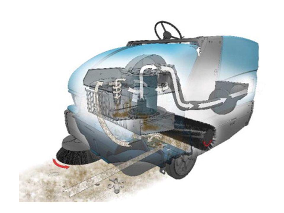 Scrubbing Mop & Bucket 500sf/h WB Power Scrubber20,000 sf/h Rider Scrubber50,000 sf/h