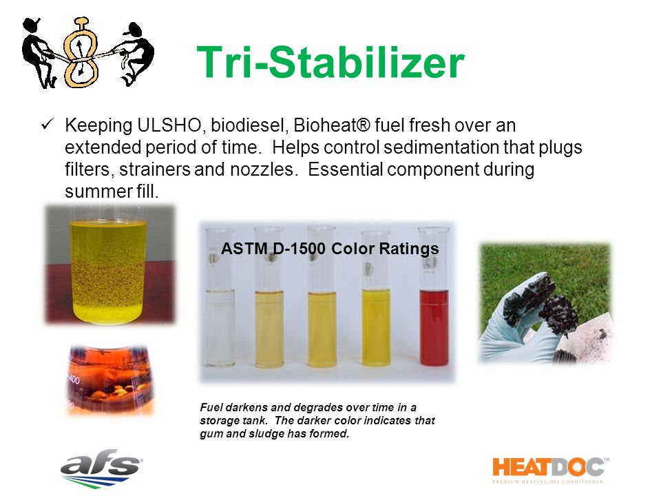 Tri-Stabilizer Keeping ULSHO, biodiesel, Bioheat® fuel fresh over an extended period of time.