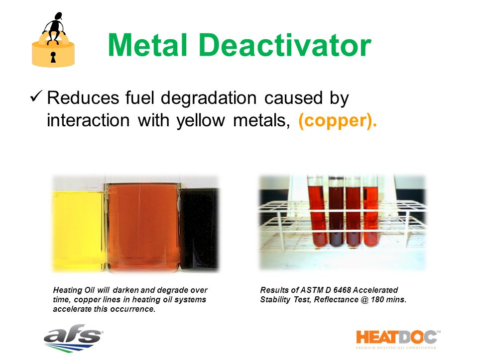 Metal Deactivator Reduces fuel degradation caused by interaction with yellow metals, (copper).