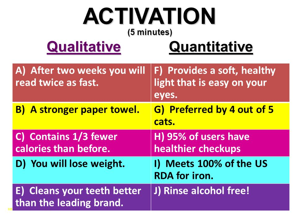 ACTIVATION (5 minutes) Qualitative Quantitative http://4.bp.blogspot.com/_QgQkmyCHz1Q/TUYapI8n2SI/AAAAAAAAB0o/aCIK65r32TE/s1600/Chemicals.jpg A) After two weeks you will read twice as fast.
