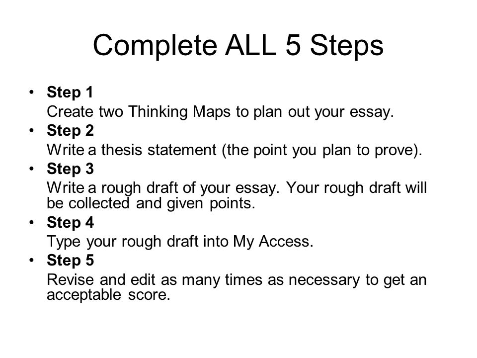 Essay Schedule: Today finish Steps 1-2 Tomorrow you will complete Step 3 Friday you will complete Step 4 You will have until April 19 th to complete Step 5 Final Grades will be given on April 20 th for the last submission in MyAccess