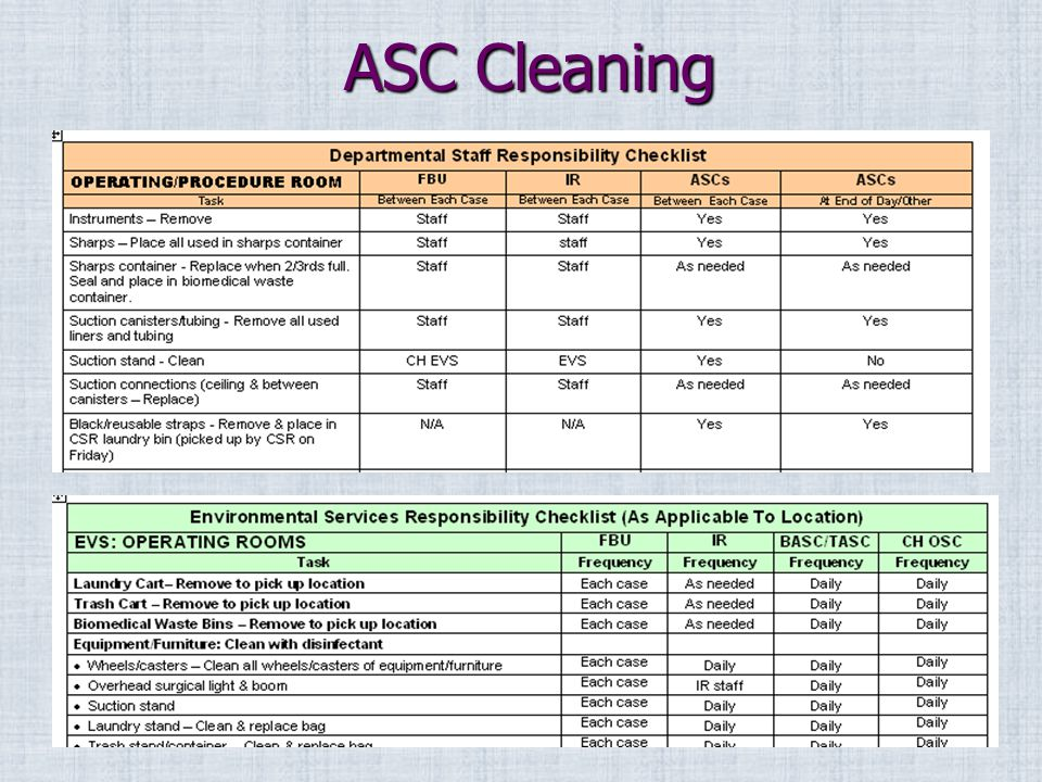 ASC Cleaning