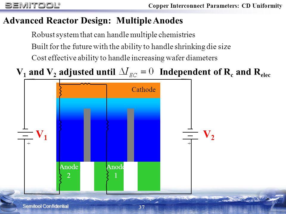 Semitool Confidential 37 Cathode Anode 2 V1V1 + V2V2 + Anode 1 Advanced Reactor Design: Multiple Anodes Robust system that can handle multiple chemist