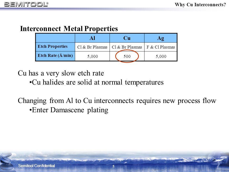 Semitool Confidential 5 Why Cu Interconnects? AlCuAg Etch Properties Cl & Br Plasmas F & Cl Plasmas Etch Rate (Å/min) 5,0005005,000 Cu has a very slow