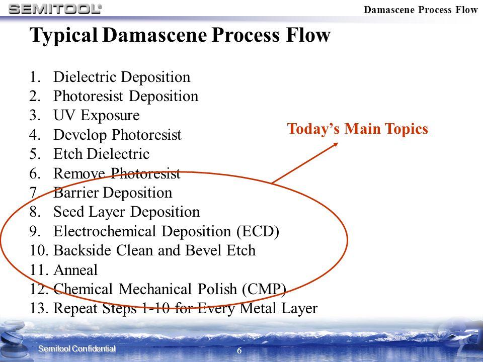 Semitool Confidential 6 Damascene Process Flow Typical Damascene Process Flow 1.Dielectric Deposition 2.Photoresist Deposition 3.UV Exposure 4.Develop