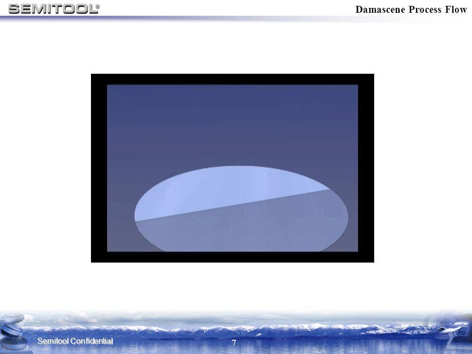 Semitool Confidential 7 Damascene Process Flow