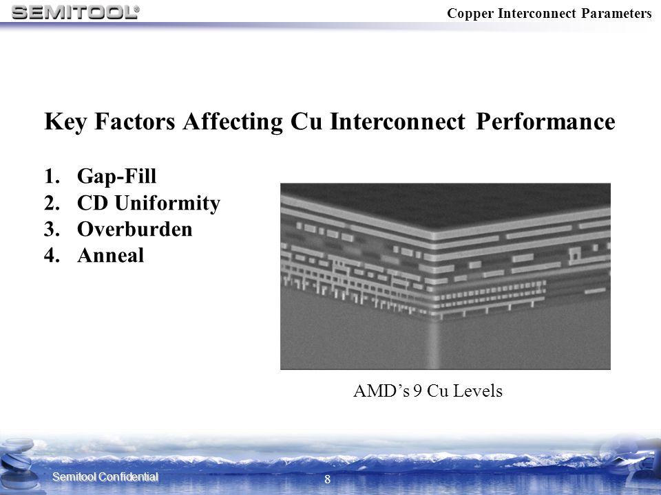 Semitool Confidential 8 Copper Interconnect Parameters Key Factors Affecting Cu Interconnect Performance 1.Gap-Fill 2.CD Uniformity 3.Overburden 4.Ann