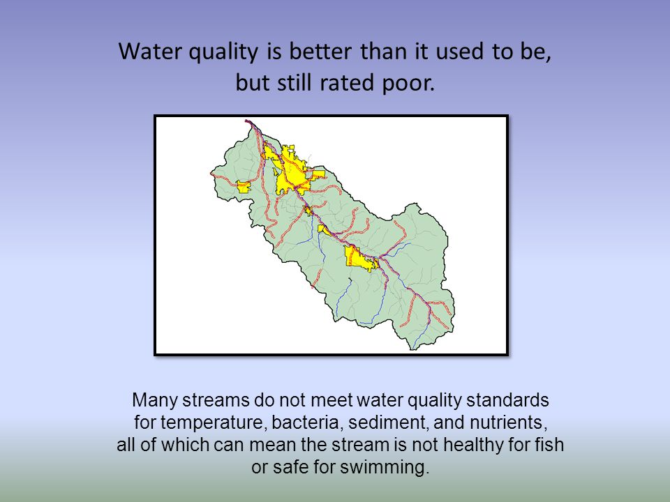 Water quality is better than it used to be, but still rated poor.
