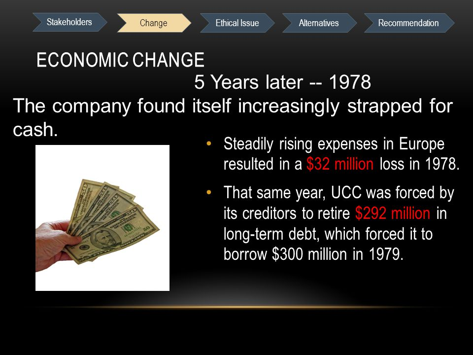 ECONOMIC CHANGE Steadily rising expenses in Europe resulted in a $32 million loss in 1978.