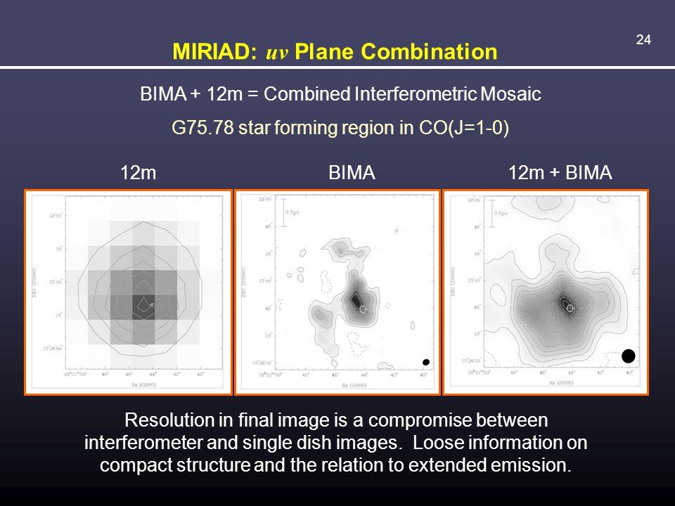 24 MIRIAD: uv Plane Combination BIMA + 12m = Combined Interferometric Mosaic G75.78 star forming region in CO(J=1-0) 12mBIMA12m + BIMA Resolution in f