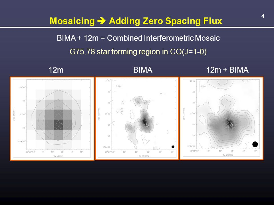 4 Mosaicing  Adding Zero Spacing Flux BIMA + 12m = Combined Interferometric Mosaic G75.78 star forming region in CO(J=1-0) 12mBIMA12m + BIMA