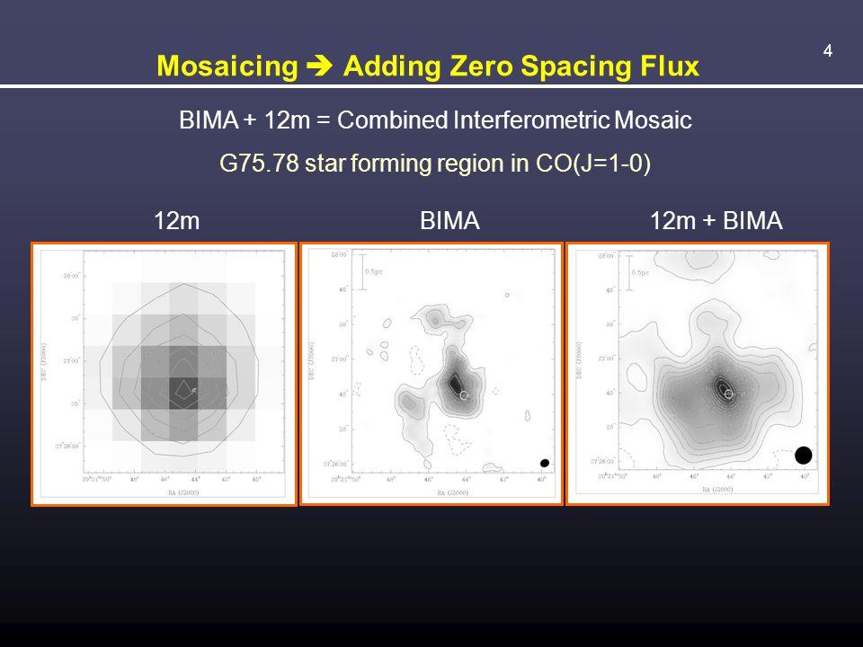 4 Mosaicing  Adding Zero Spacing Flux BIMA + 12m = Combined Interferometric Mosaic G75.78 star forming region in CO(J=1-0) 12mBIMA12m + BIMA