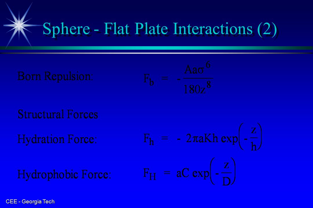 CEE - Georgia Tech Sphere - Flat Plate Interactions (2)