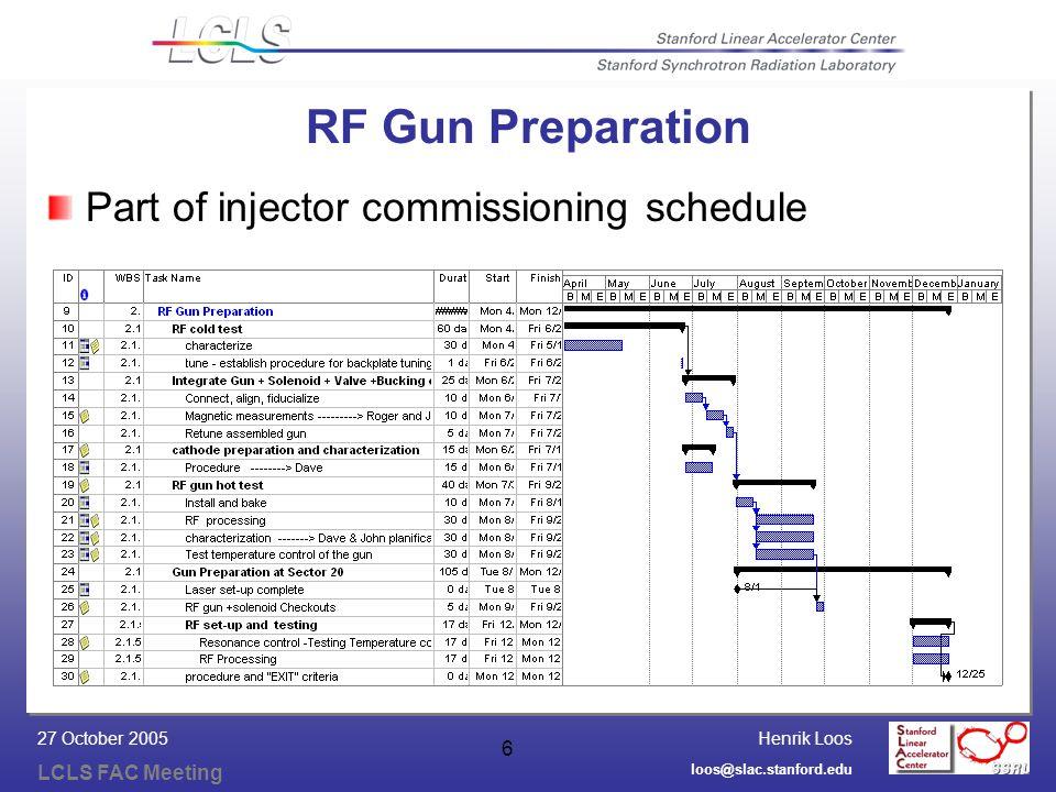 Henrik Loos LCLS FAC Meeting loos@slac.stanford.edu 27 October 2005 6 RF Gun Preparation Part of injector commissioning schedule