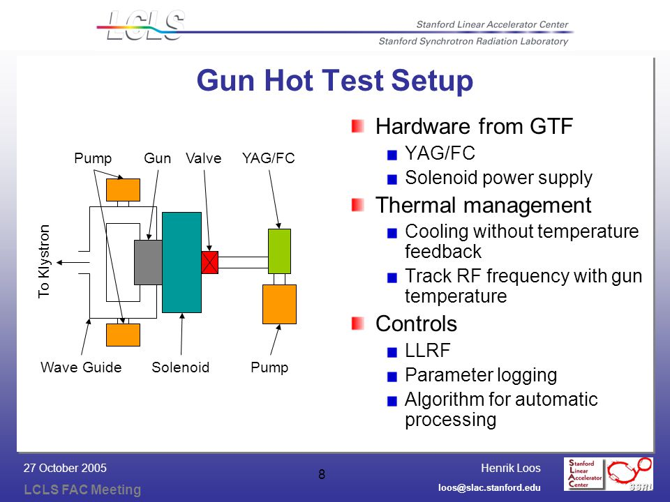 Henrik Loos LCLS FAC Meeting loos@slac.stanford.edu 27 October 2005 8 Gun Hot Test Setup Hardware from GTF YAG/FC Solenoid power supply Thermal management Cooling without temperature feedback Track RF frequency with gun temperature Controls LLRF Parameter logging Algorithm for automatic processing To Klystron Wave GuideSolenoid GunValveYAG/FC Pump