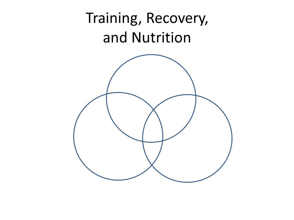 Training, Recovery, and Nutrition