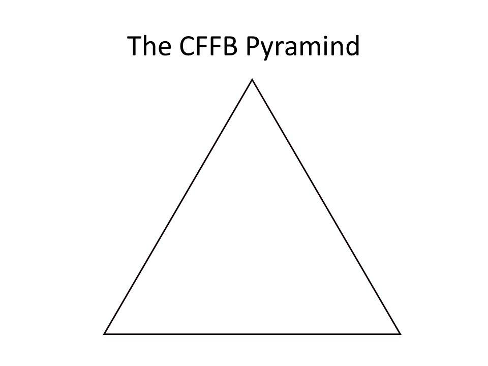 The CFFB Pyramind