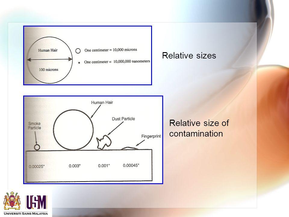 Relative sizes Relative size of contamination