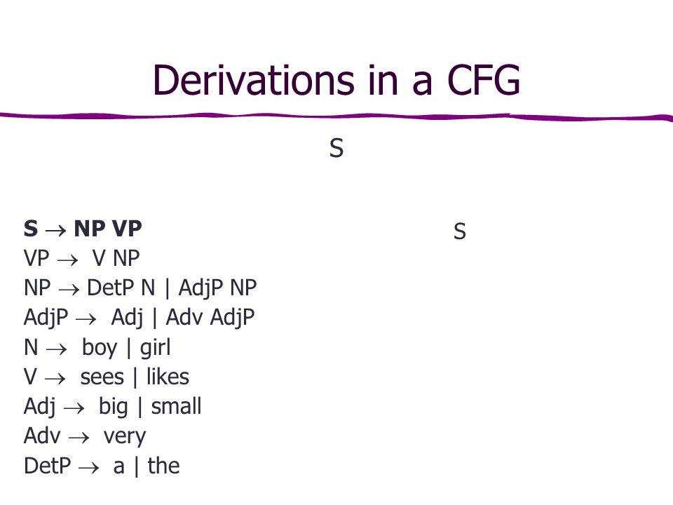 Derivations in a CFG S  NP VP VP  V NP NP  DetP N | AdjP NP AdjP  Adj | Adv AdjP N  boy | girl V  sees | likes Adj  big | small Adv  very DetP  a | the S S