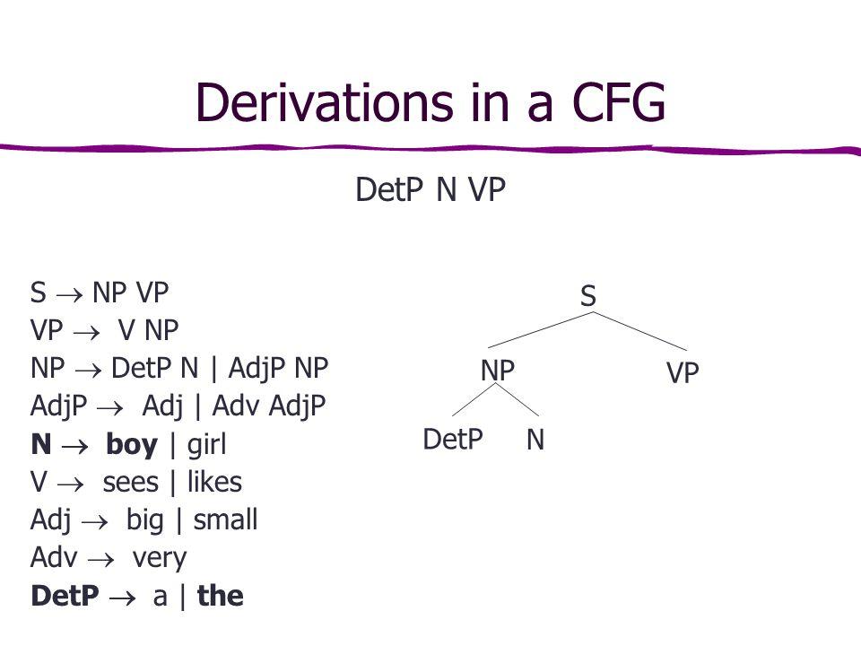 Derivations in a CFG S  NP VP VP  V NP NP  DetP N | AdjP NP AdjP  Adj | Adv AdjP N  boy | girl V  sees | likes Adj  big | small Adv  very DetP  a | the DetP N VP DetP NP S VP N