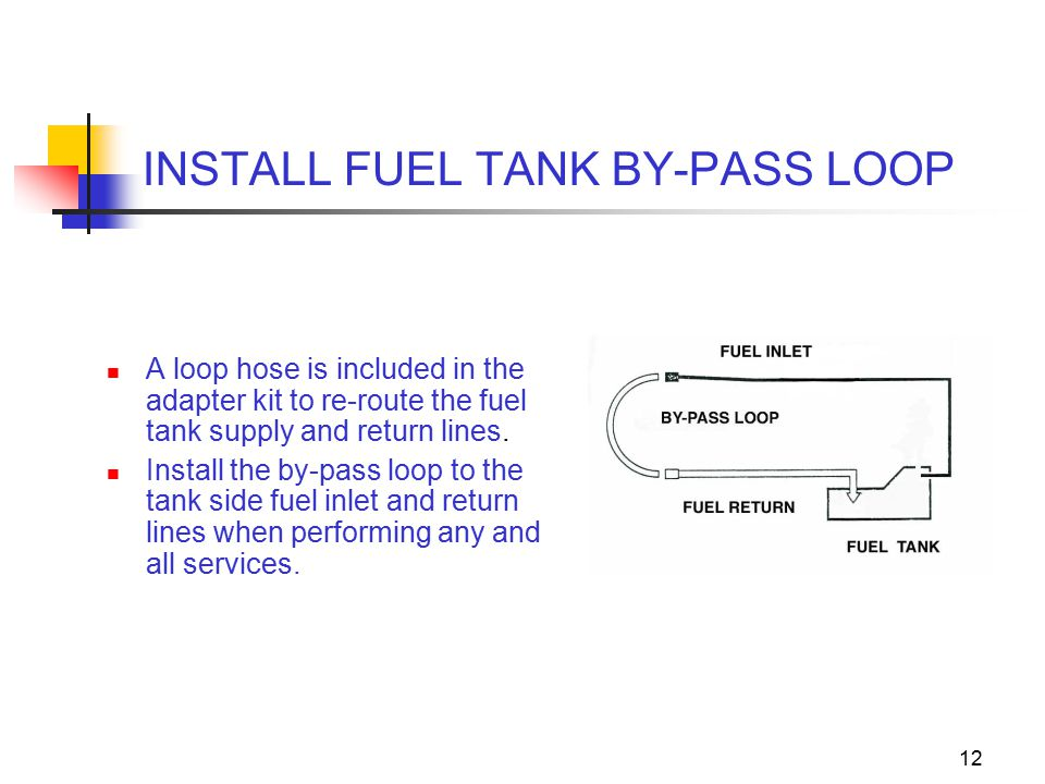 12 INSTALL FUEL TANK BY-PASS LOOP A loop hose is included in the adapter kit to re-route the fuel tank supply and return lines.
