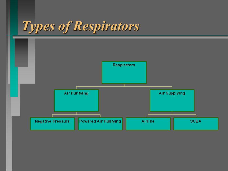 A little respirator history....