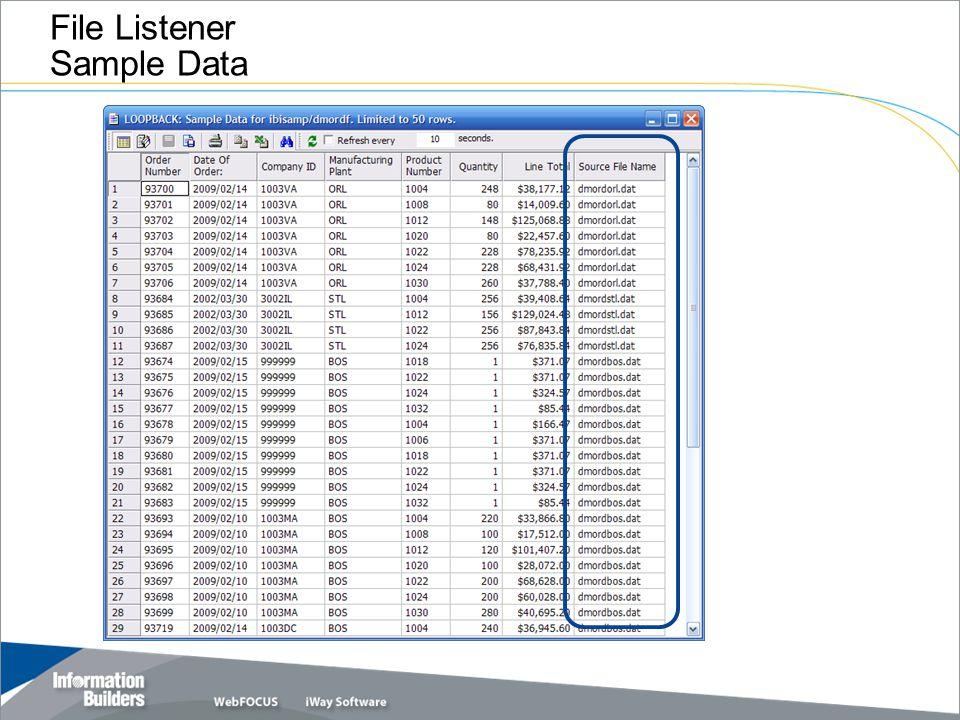 File Listener Sample Data