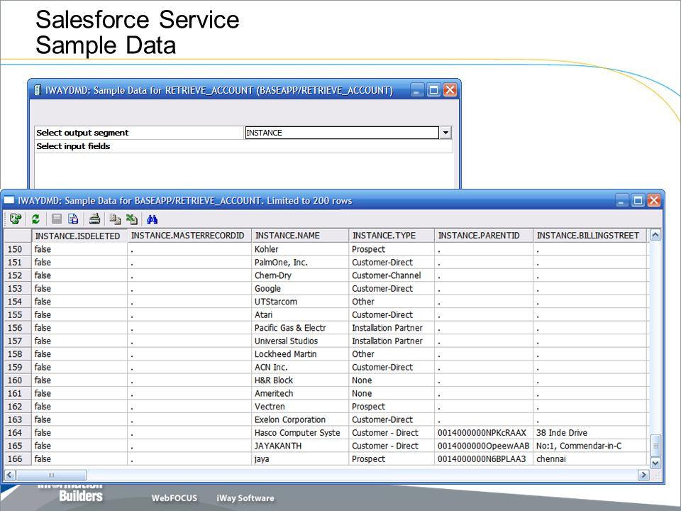 Salesforce Service Sample Data