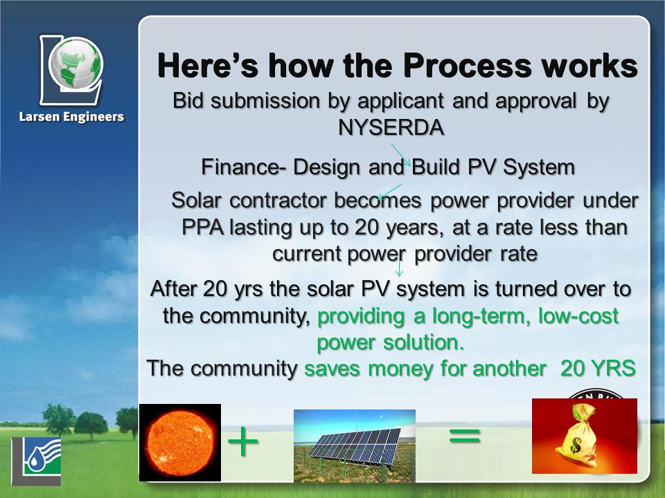 Here's how the Process works Bid submission by applicant and approval by NYSERDA Finance- Design and Build PV System Solar contractor becomes power provider under PPA lasting up to 20 years, at a rate less than current power provider rate After 20 yrs the solar PV system is turned over to the community, providing a long-term, low-cost power solution.