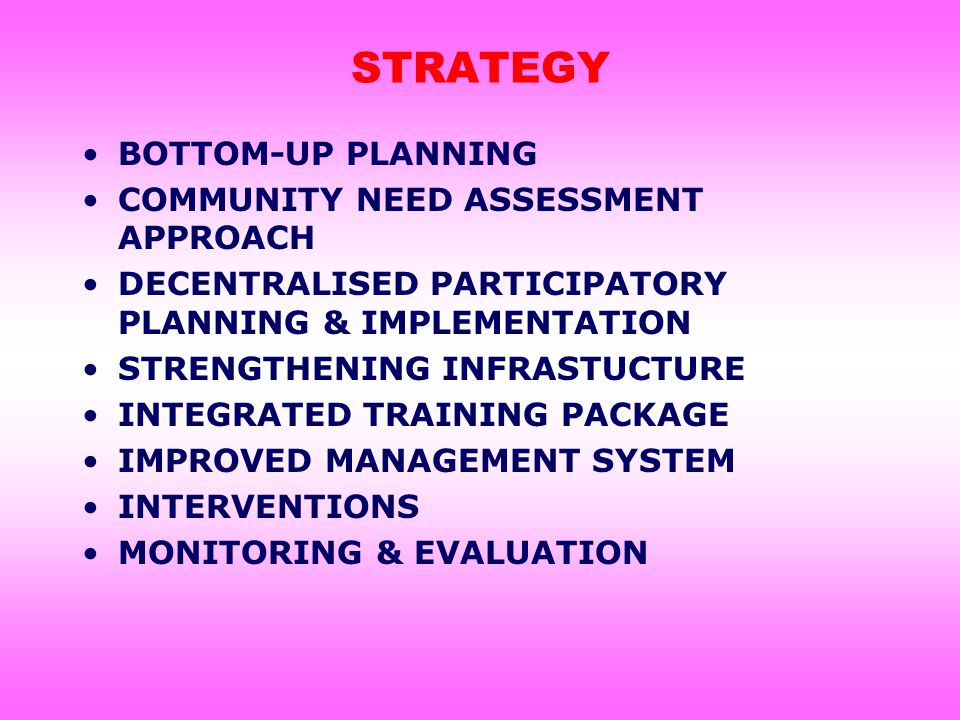 STRATEGY BOTTOM-UP PLANNING COMMUNITY NEED ASSESSMENT APPROACH DECENTRALISED PARTICIPATORY PLANNING & IMPLEMENTATION STRENGTHENING INFRASTUCTURE INTEGRATED TRAINING PACKAGE IMPROVED MANAGEMENT SYSTEM INTERVENTIONS MONITORING & EVALUATION