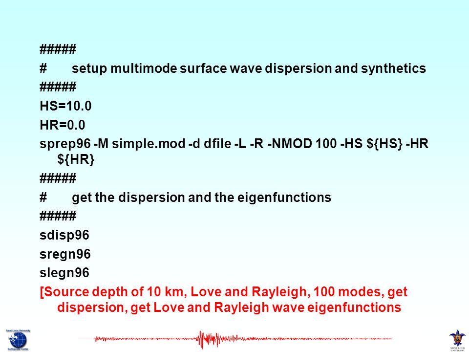 ##### # setup multimode surface wave dispersion and synthetics ##### HS=10.0 HR=0.0 sprep96 -M simple.mod -d dfile -L -R -NMOD 100 -HS ${HS} -HR ${HR}