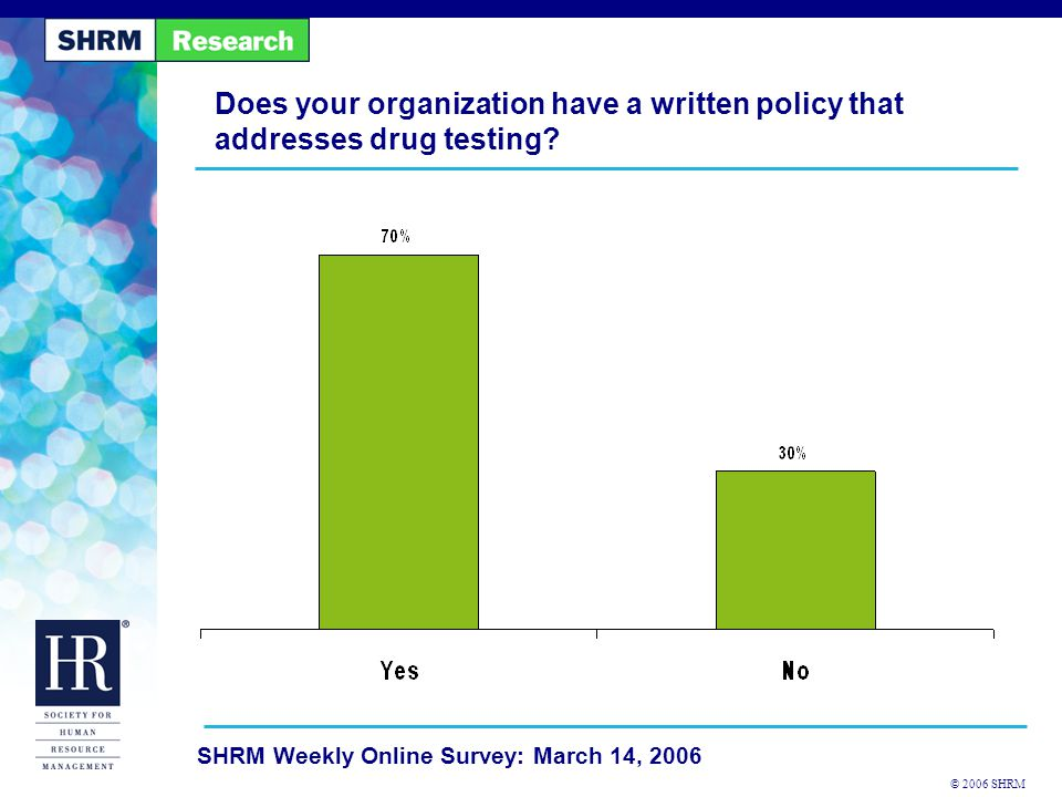 © 2006 SHRM SHRM Weekly Online Survey: March 14, 2006 Does your organization have a written policy that addresses drug testing