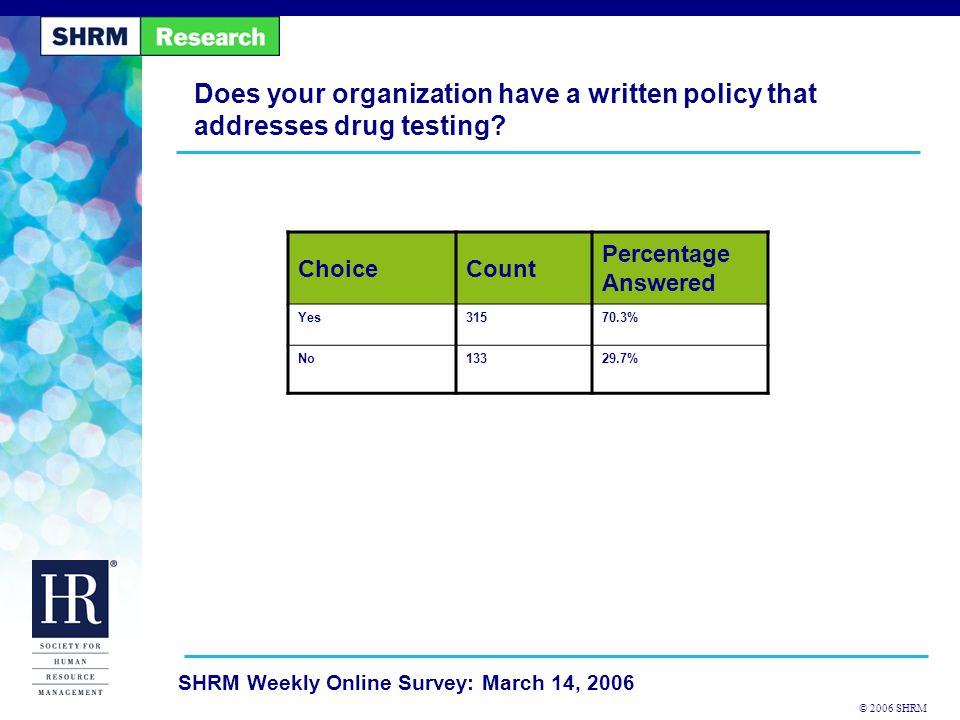 © 2006 SHRM SHRM Weekly Online Survey: March 14, 2006 Does your organization have a written policy that addresses drug testing.