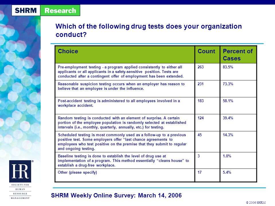 © 2006 SHRM SHRM Weekly Online Survey: March 14, 2006 Which of the following drug tests does your organization conduct.