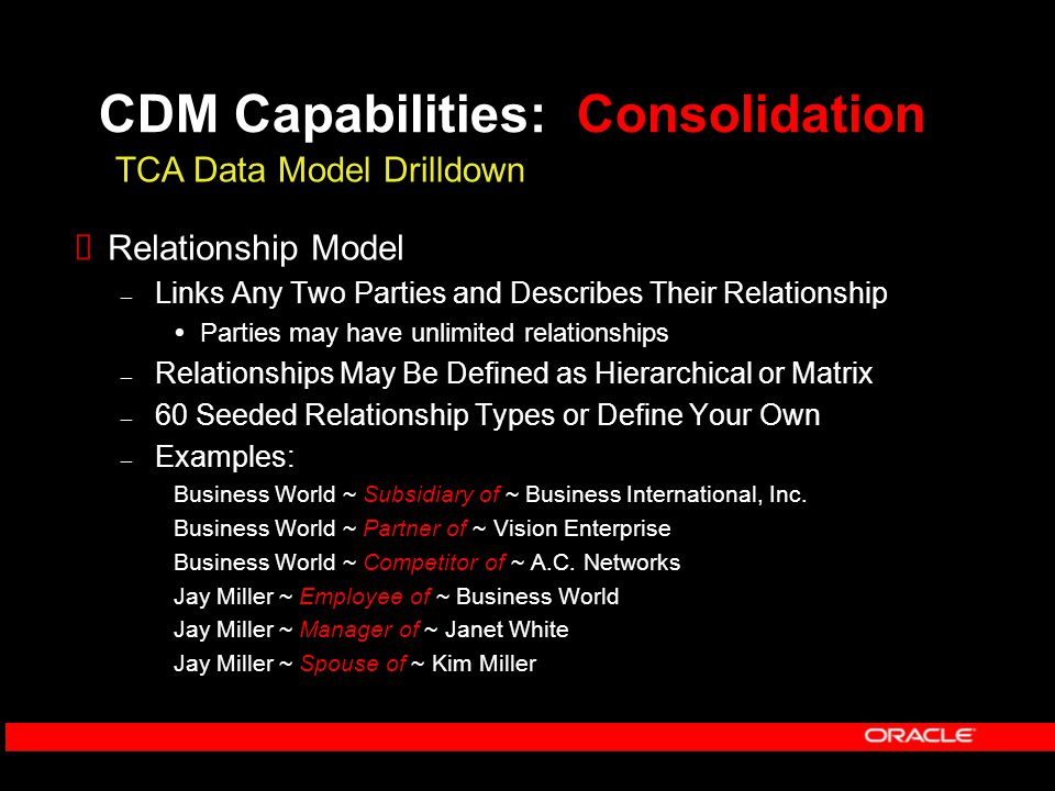 CDM Capabilities: Consolidation  Relationship Model – Links Any Two Parties and Describes Their Relationship  Parties may have unlimited relationships – Relationships May Be Defined as Hierarchical or Matrix – 60 Seeded Relationship Types or Define Your Own – Examples: Business World ~ Subsidiary of ~ Business International, Inc.