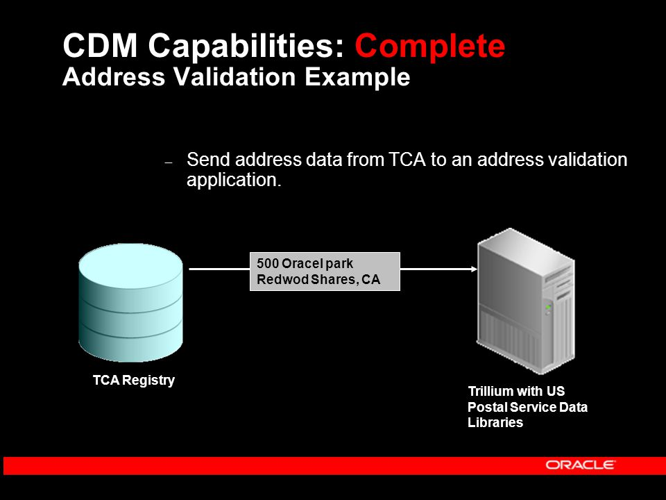 Trillium with US Postal Service Data Libraries TCA Registry 500 Oracel park Redwod Shares, CA CDM Capabilities: Complete Address Validation Example – Send address data from TCA to an address validation application.