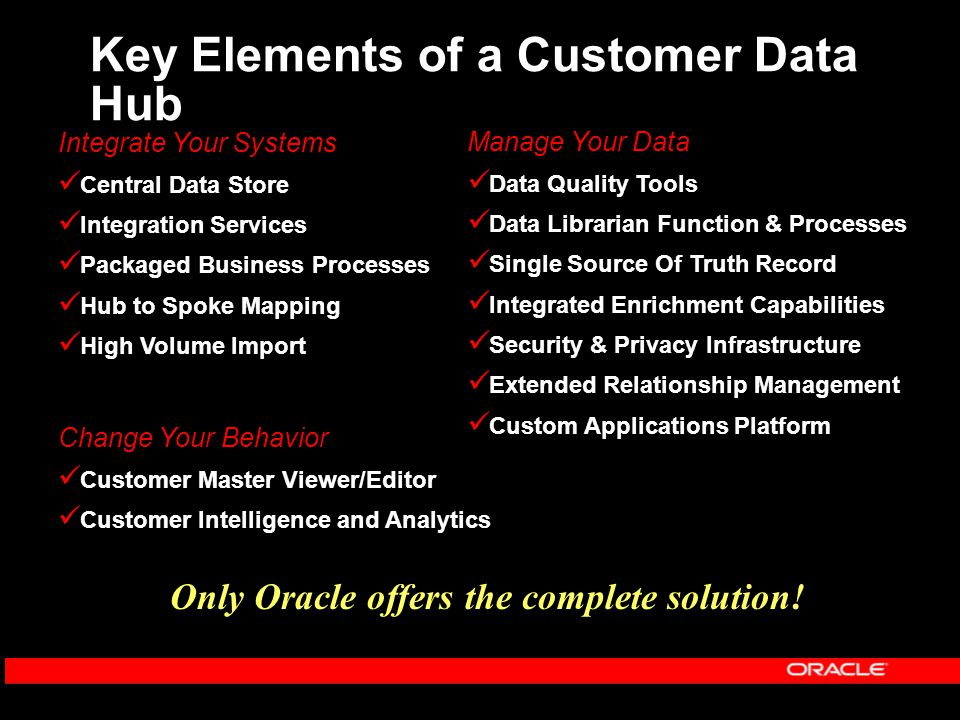 Requirements – The 4C's  Consolidated Customer Data – Eliminate fragmentation and redundancies  Clean Customer Data – Resolved duplicates and correct inaccuracies  Complete Customer Data – Access comprehensive customer profiles and history  Coordinated Customer Data – Supply clean, complete data to all systems
