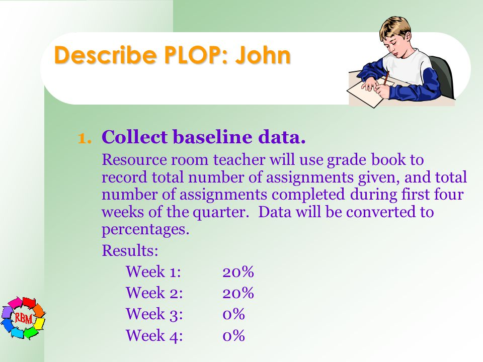 Describe PLOP: John 1.Collect baseline data. Resource room teacher will use grade book to record total number of assignments given, and total number o