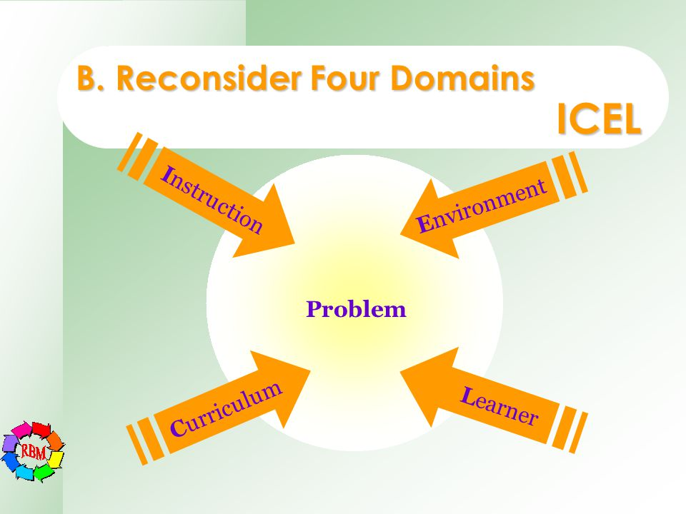 B. Reconsider Four Domains ICEL Learner Instruction Problem Curriculum Environment