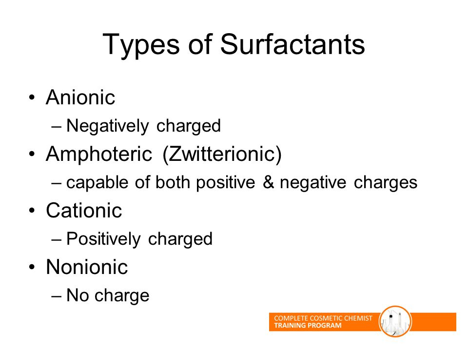 Types of Surfactants Anionic –Negatively charged Amphoteric (Zwitterionic)‏ –capable of both positive & negative charges Cationic –Positively charged Nonionic –No charge
