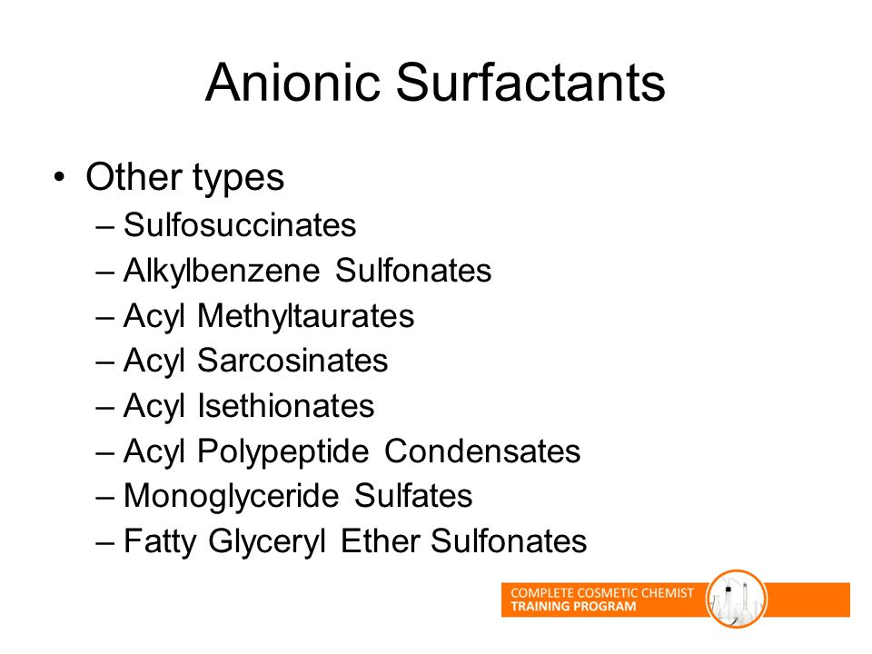 Anionic Surfactants Other types –Sulfosuccinates –Alkylbenzene Sulfonates –Acyl Methyltaurates –Acyl Sarcosinates –Acyl Isethionates –Acyl Polypeptide Condensates –Monoglyceride Sulfates –Fatty Glyceryl Ether Sulfonates