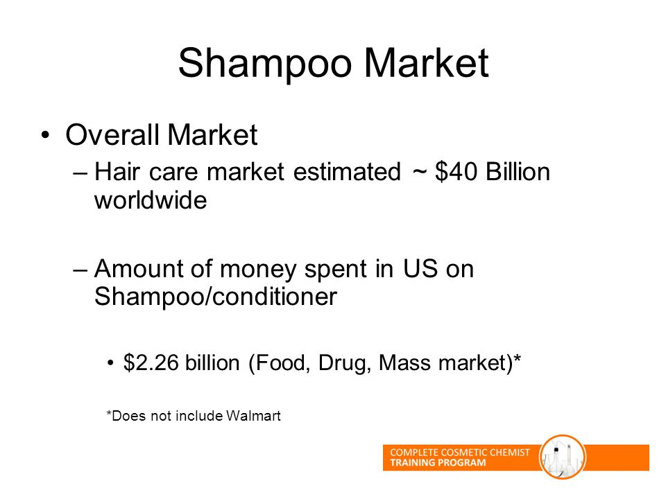 Shampoo Market Overall Market –Hair care market estimated ~ $40 Billion worldwide –Amount of money spent in US on Shampoo/conditioner $2.26 billion (Food, Drug, Mass market)* *Does not include Walmart
