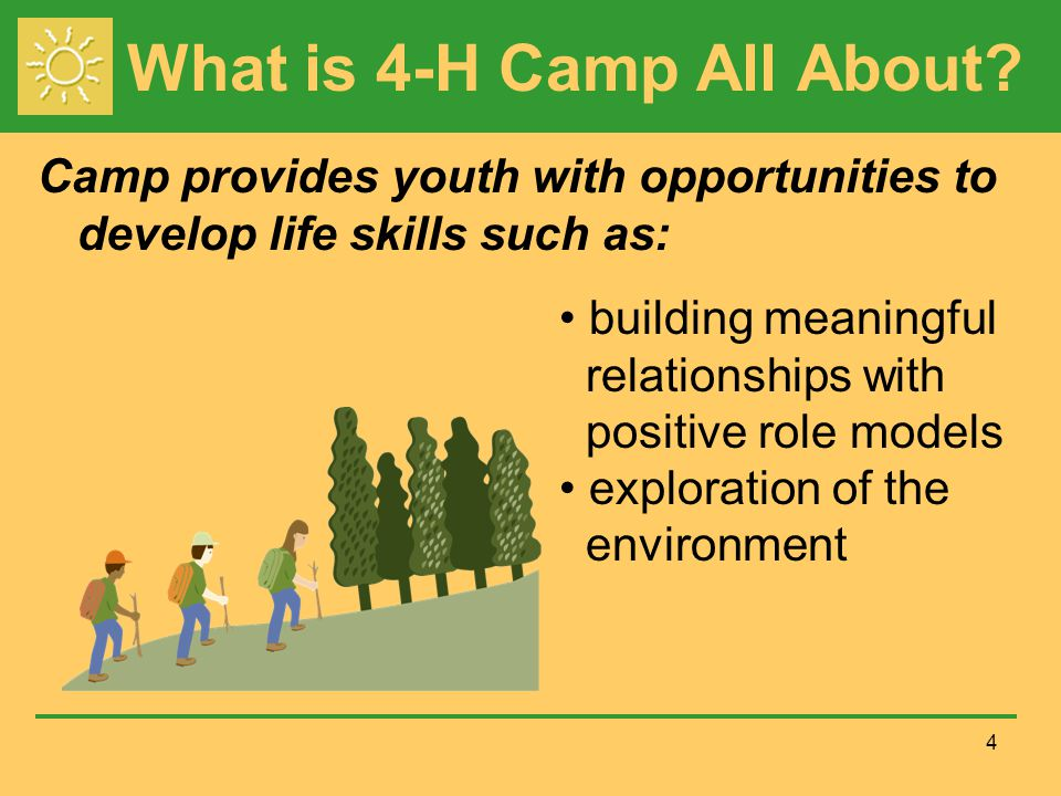 What is 4-H Camp All About.