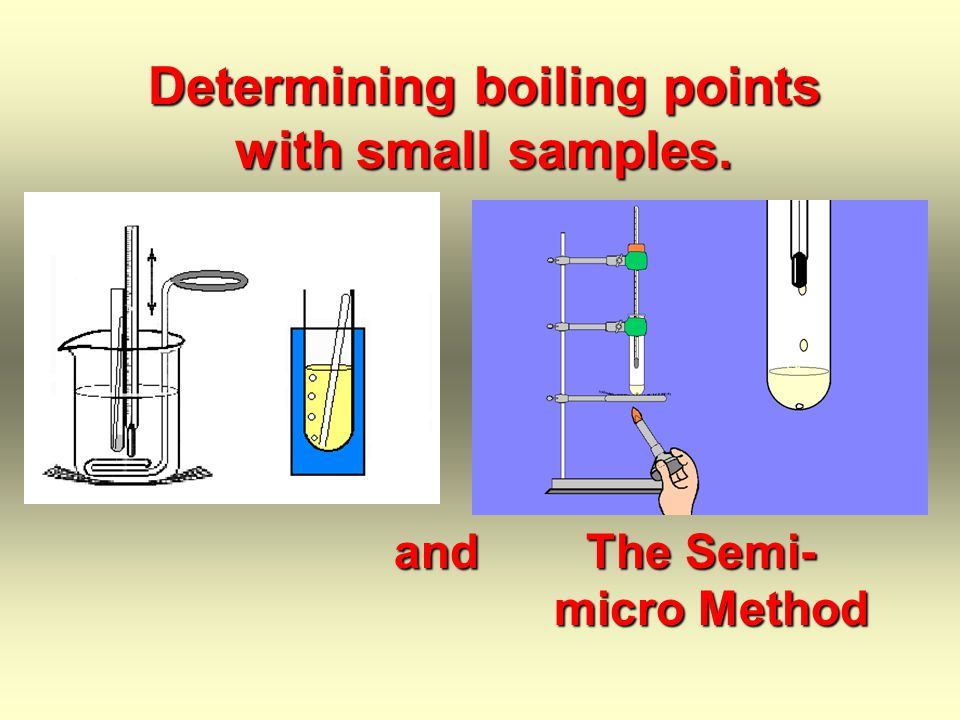 Determining boiling points with small samples. The Micro The Micro Method Method