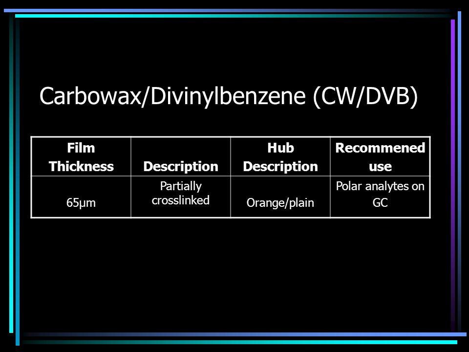 Carbowax/Divinylbenzene (CW/DVB) Film ThicknessDescription Hub Description Recommened use 65μm Partially crosslinked Orange/plain Polar analytes on GC