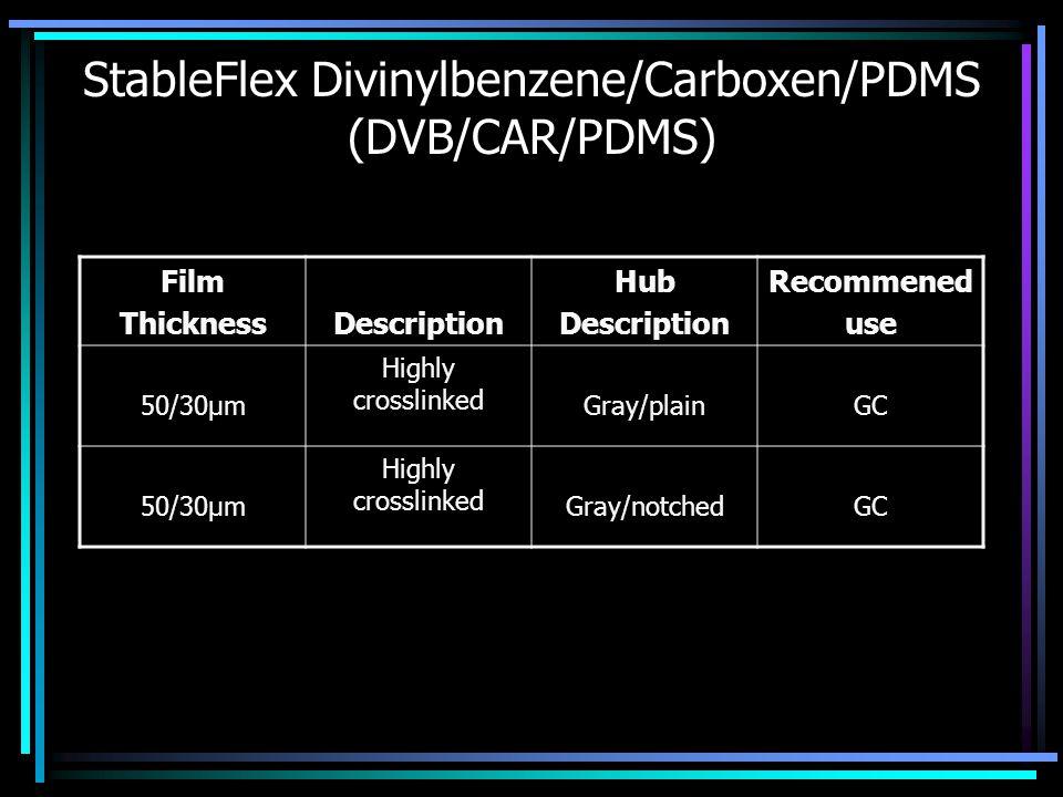 StableFlex Divinylbenzene/Carboxen/PDMS (DVB/CAR/PDMS) Film ThicknessDescription Hub Description Recommened use 50/30μm Highly crosslinked Gray/plainG